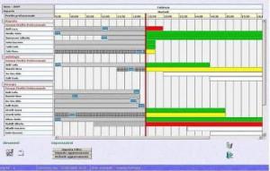 Turnazione del personale: con Suite Archimede puoi verificare l'andamento dei turni