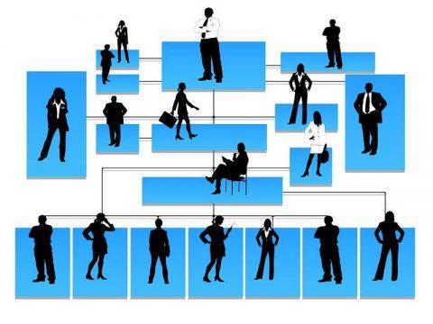 Software per la gestione dei turni delle risorse umane